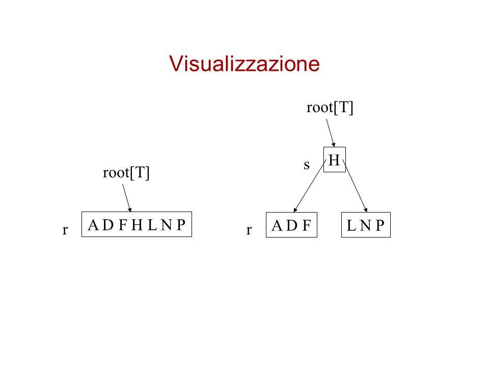 Visualizzazione root[T] H s root[T] A D F H L N P A D F L N P r r